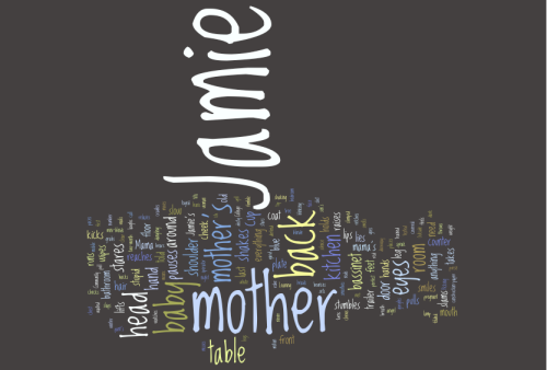 word cloud o' mine